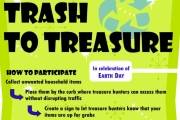 Trash to Treasure Day coming to RDCK April 26