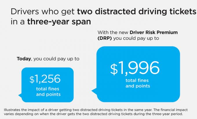 BC Government takes aim at distracted driving problem | The