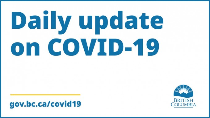 BC reports 499 new COVID-19 cases, 21 in Interior Health | The Nelson Daily